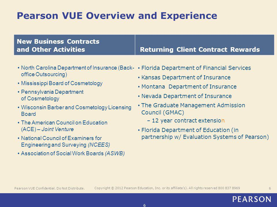 Pearson VUE Confidential. Do Not Distribute.6 Copyright © 2012 Pearson Education, Inc. or its affiliate's). All rights reserved 800 837 8969 Pearson V