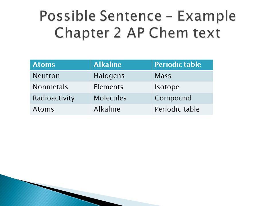 AtomsAlkalinePeriodic table NeutronHalogensMass NonmetalsElementsIsotope RadioactivityMoleculesCompound AtomsAlkalinePeriodic table