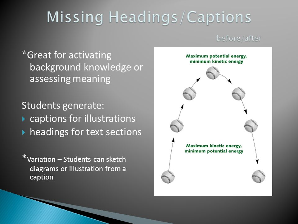 * Great for activating background knowledge or assessing meaning Students generate: captions for illustrations headings for text sections * Variation