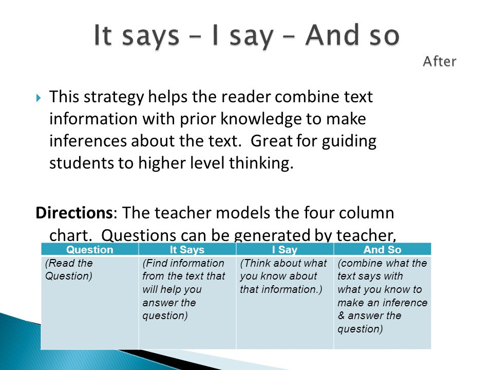 This strategy helps the reader combine text information with prior knowledge to make inferences about the text. Great for guiding students to higher l