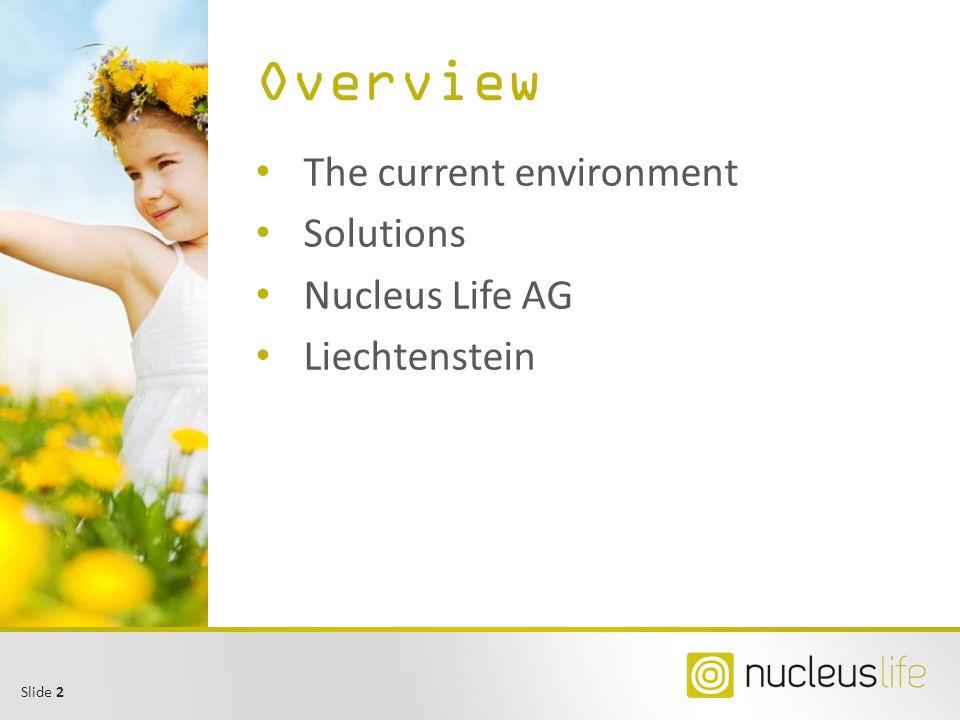 Slide 13 NUCLEUS FUND LIFE NUCLEUS PORTFOLIO BOND NUCLEUS ASSET PROTECTOR GROUND FLOOR 1 st FLOOR 2 nd FLOOR NUCLEUS PORTFOLIO BOND