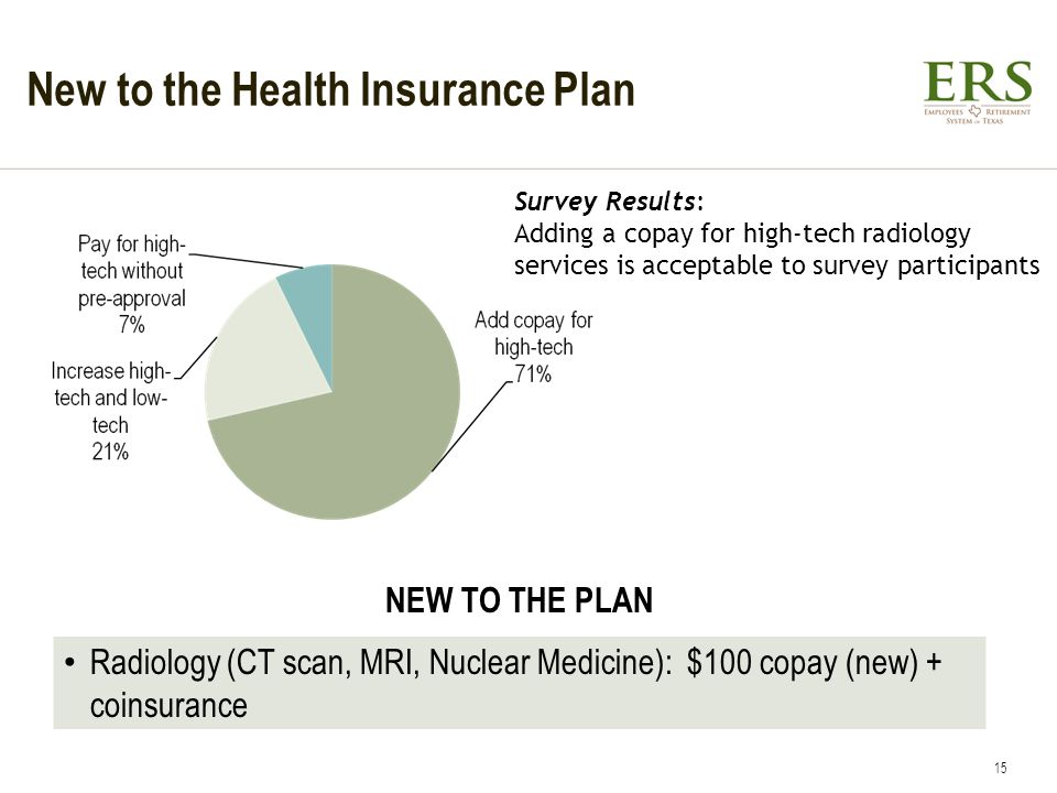 New to the Health Insurance Plan NEW TO THE PLAN Radiology (CT scan, MRI, Nuclear Medicine): $100 copay (new) + coinsurance Survey Results: Adding a copay for high-tech radiology services is acceptable to survey participants 15