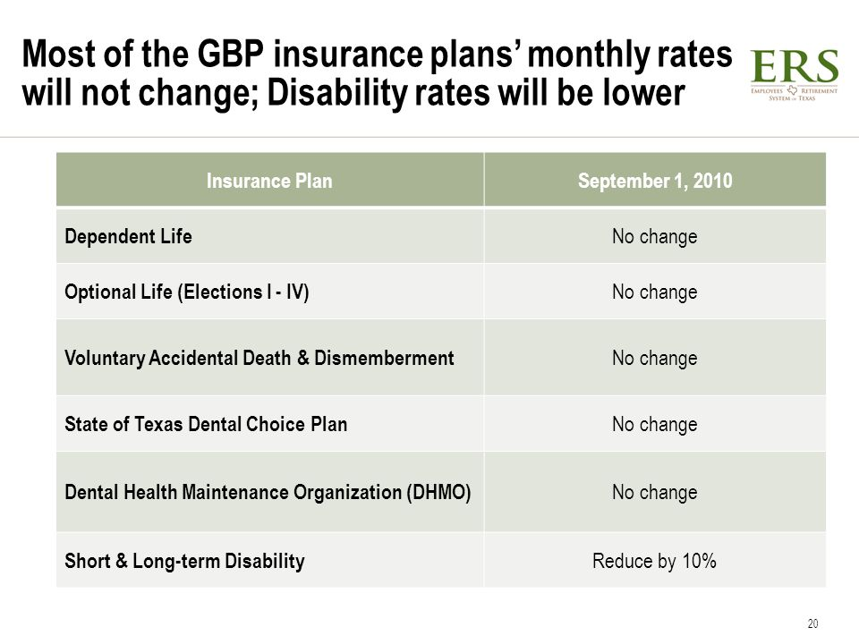 Most of the GBP insurance plans monthly rates will not change; Disability rates will be lower Insurance PlanSeptember 1, 2010 Dependent Life No change