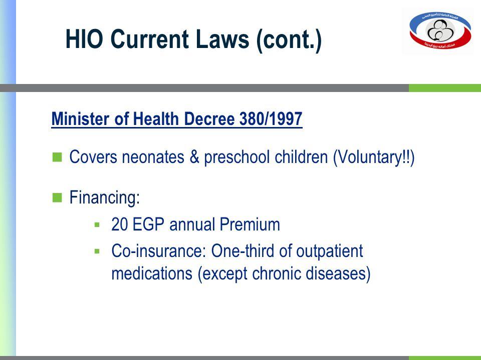 HIO Current Laws (cont.) Minister of Health Decree 380/1997 Covers neonates & preschool children (Voluntary!!) Financing: 20 EGP annual Premium Co-ins