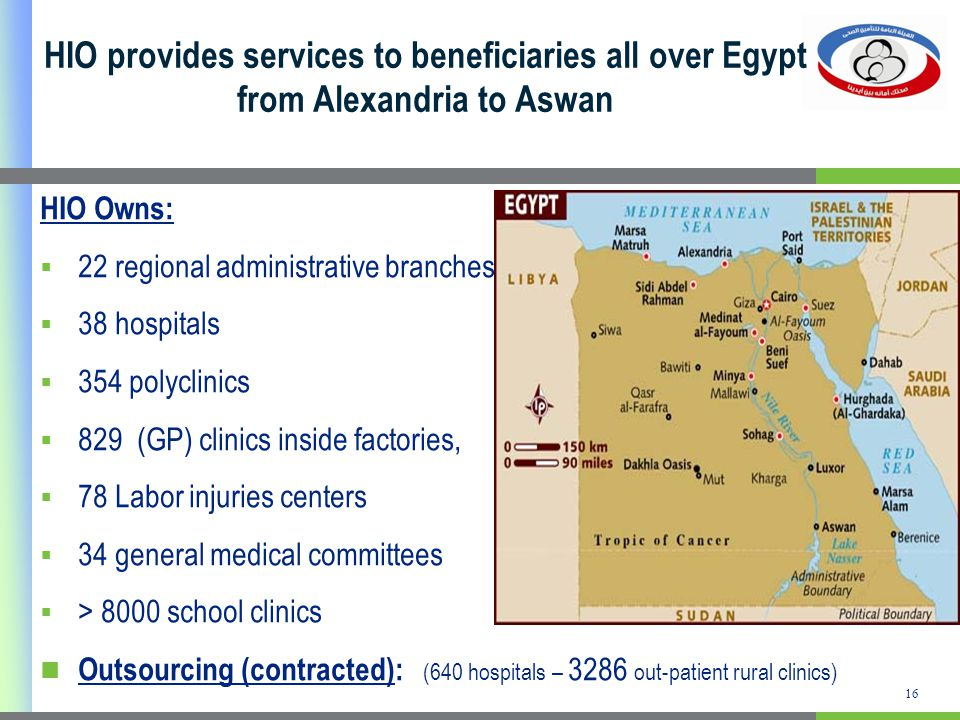 HIO provides services to beneficiaries all over Egypt from Alexandria to Aswan HIO Owns: 22 regional administrative branches 38 hospitals 354 polyclinics 829 (GP) clinics inside factories, 78 Labor injuries centers 34 general medical committees > 8000 school clinics Outsourcing (contracted): (640 hospitals – 3286 out-patient rural clinics) 16