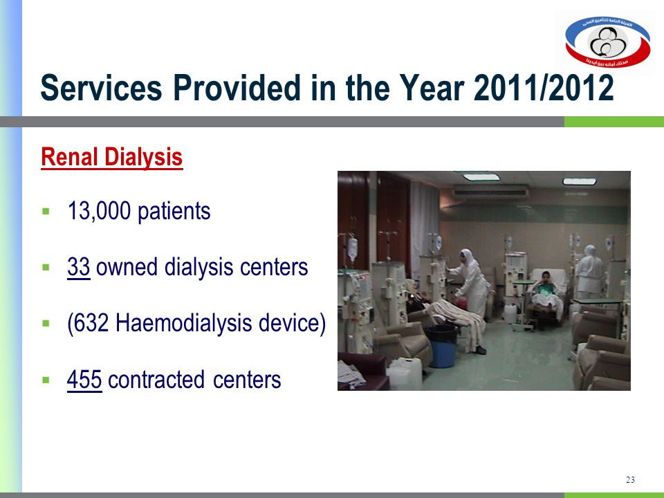 Renal Dialysis 13,000 patients 33 owned dialysis centers (632 Haemodialysis device) 455 contracted centers 23 Services Provided in the Year 2011/2012