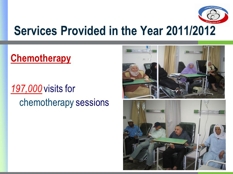 Chemotherapy 197,000 visits for chemotherapy sessions 24 Services Provided in the Year 2011/2012
