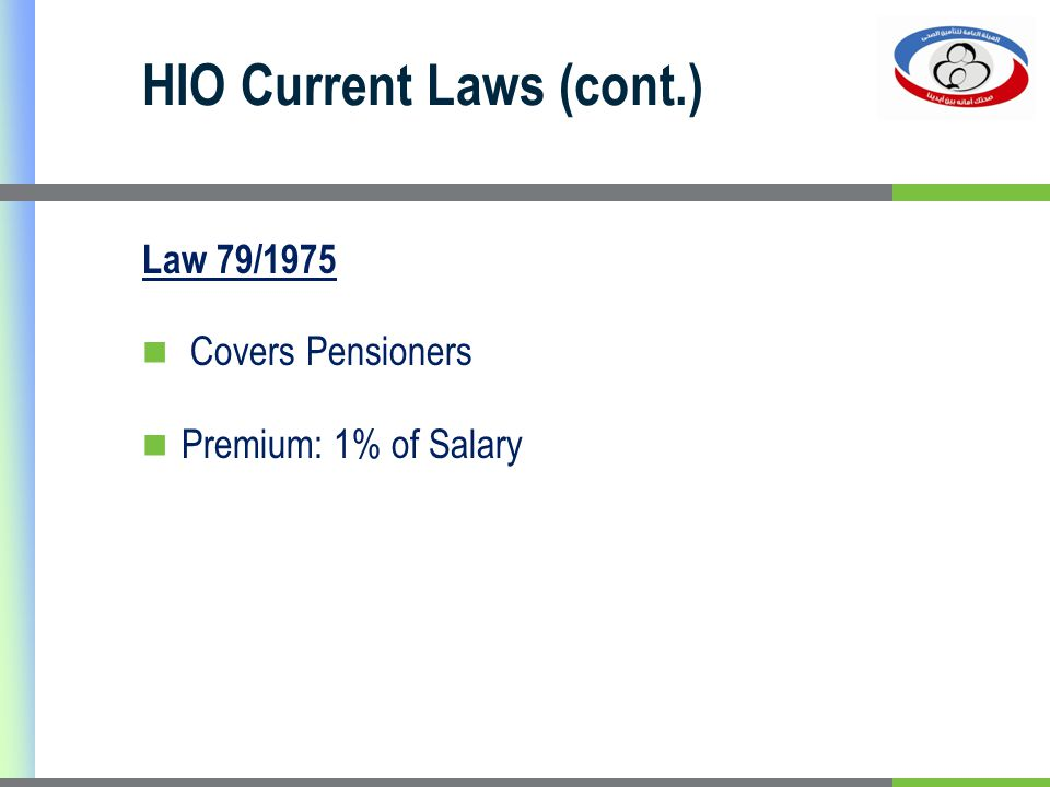 HIO Current Laws (cont.) Law 79/1975 Covers Pensioners Premium: 1% of Salary