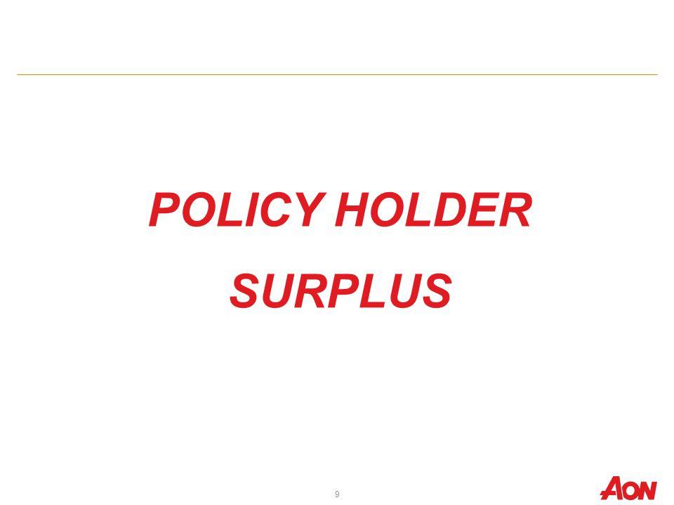 POLICY HOLDER SURPLUS 9