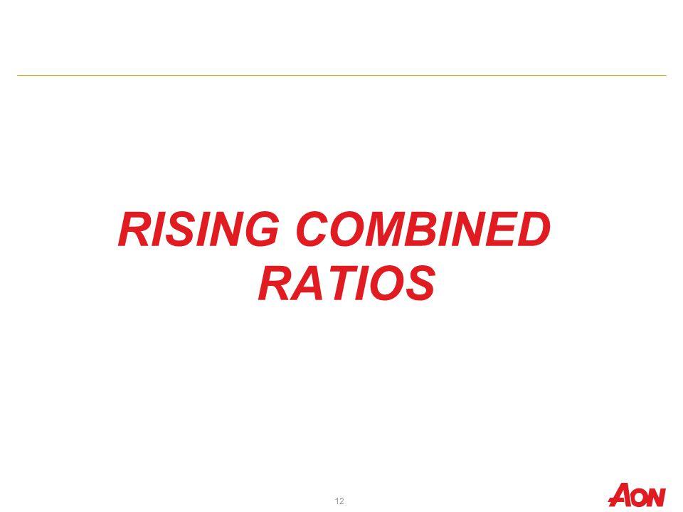 RISING COMBINED RATIOS 12