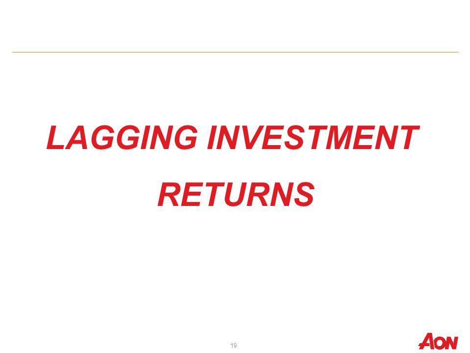 LAGGING INVESTMENT RETURNS 19