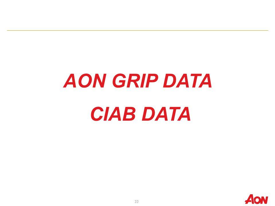 AON GRIP DATA CIAB DATA 33