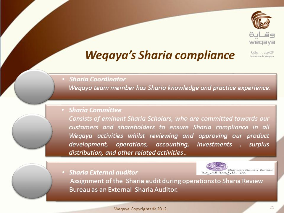 Weqayas Sharia compliance Sharia External auditor Assignment of the Sharia audit during operations to Sharia Review Bureau as an External Sharia Auditor.