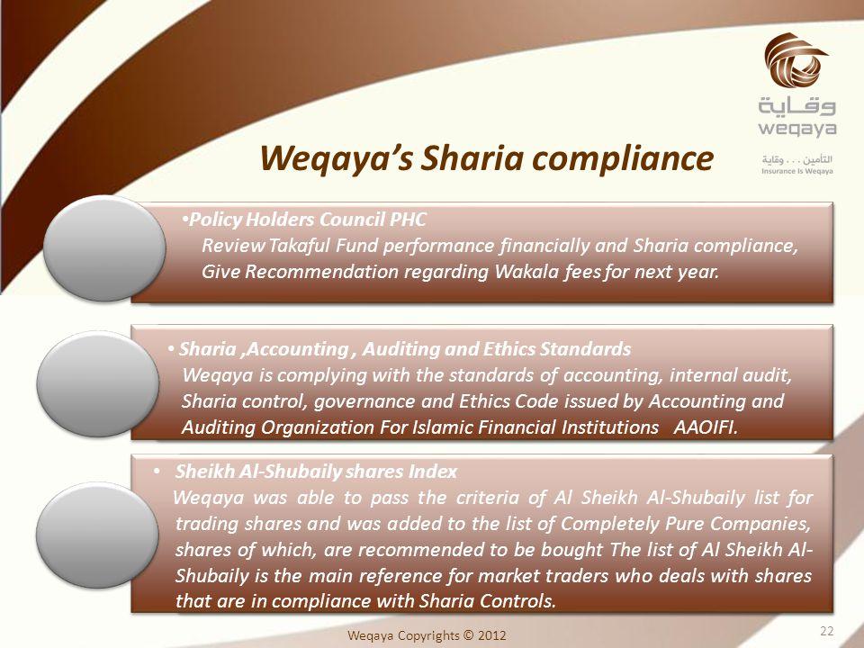 Weqayas Sharia compliance Weqaya Copyrights © 2012 22 Sheikh Al-Shubaily shares Index Weqaya was able to pass the criteria of Al Sheikh Al-Shubaily li
