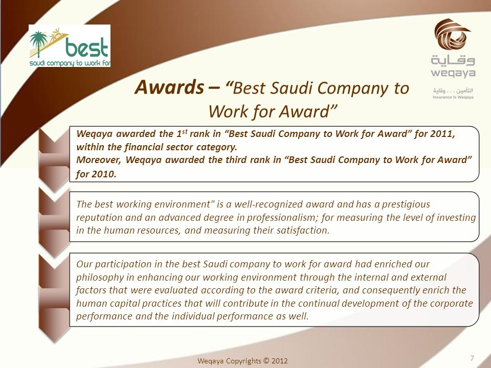 Weqaya awarded the 1 st rank in Best Saudi Company to Work for Award for 2011, within the financial sector category. Moreover, Weqaya awarded the thir