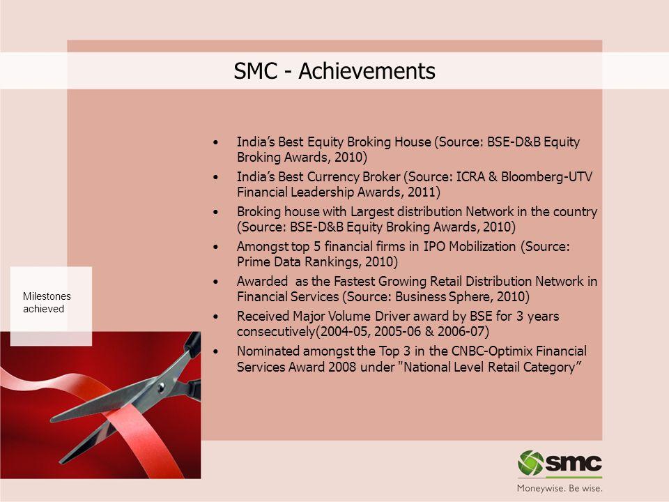 SMC - Achievements Milestones achieved Indias Best Equity Broking House (Source: BSE-D&B Equity Broking Awards, 2010) Indias Best Currency Broker (Sou