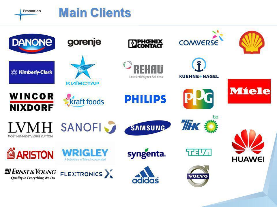Main Clients