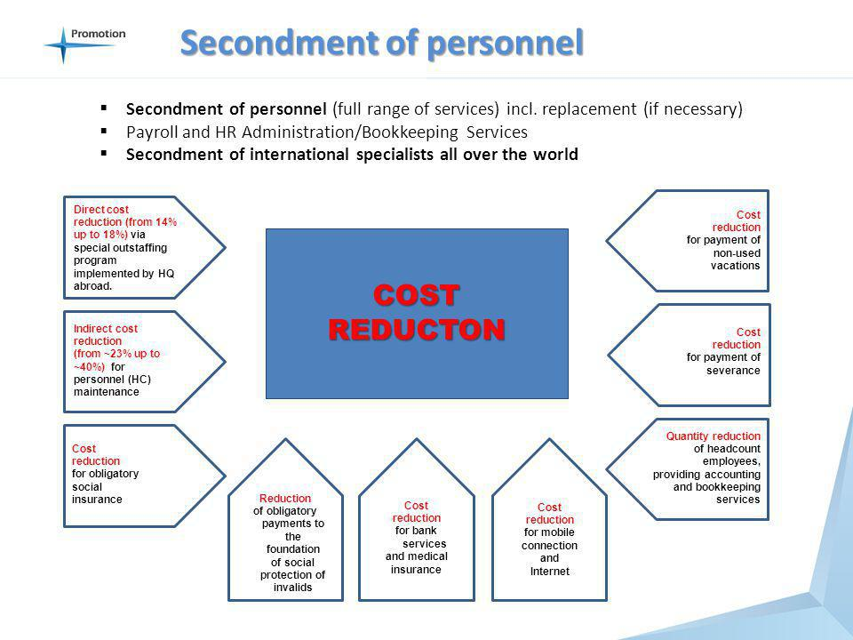 Secondment of personnel (full range of services) incl. replacement (if necessary) Payroll and HR Administration/Bookkeeping Services Secondment of int