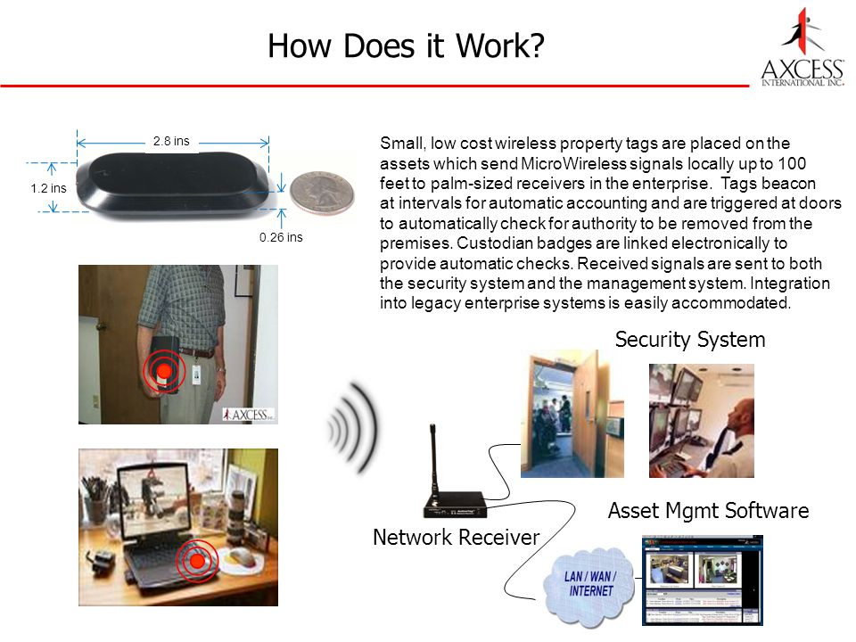 How Does it Work? Network Receiver Security System Asset Mgmt Software 2.8 ins 0.26 ins 1.2 ins Small, low cost wireless property tags are placed on t