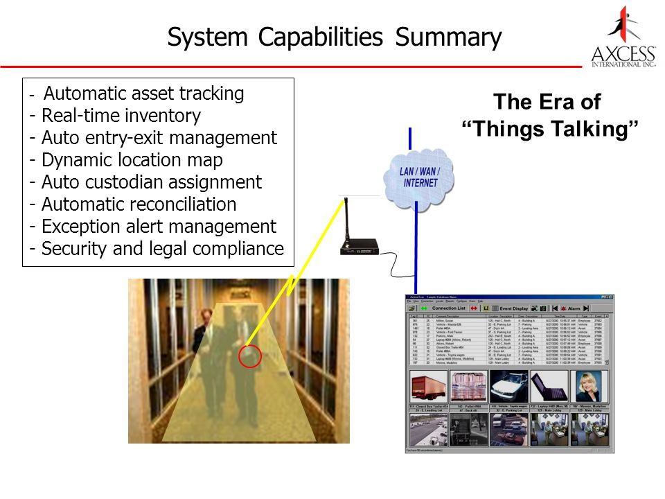 System Capabilities Summary - Automatic asset tracking - Real-time inventory - Auto entry-exit management - Dynamic location map - Auto custodian assi