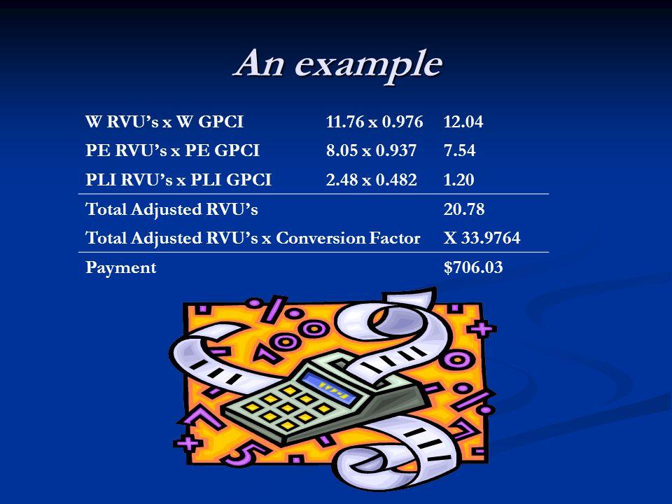 An example W RVUs x W GPCI11.76 x 0.97612.04 PE RVUs x PE GPCI8.05 x 0.9377.54 PLI RVUs x PLI GPCI2.48 x 0.4821.20 Total Adjusted RVUs20.78 Total Adjusted RVUs x Conversion FactorX 33.9764 Payment$706.03