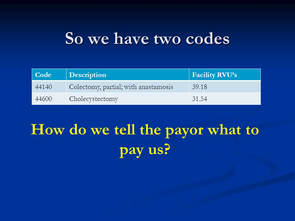 So we have two codes CodeDescriptionFacility RVUs 44140Colectomy, partial; with anastamosis39.18 44600Cholecystectomy31.54 How do we tell the payor what to pay us?