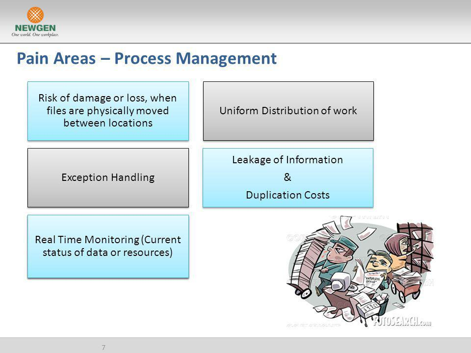 Pain Areas – Process Management 7 Risk of damage or loss, when files are physically moved between locations Uniform Distribution of work Exception Handling Leakage of Information & Duplication Costs Real Time Monitoring (Current status of data or resources)