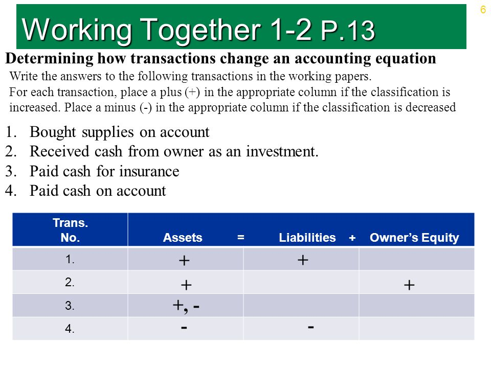 Working Together 1-2 P.13 6 Determining how transactions change an accounting equation Write the answers to the following transactions in the working