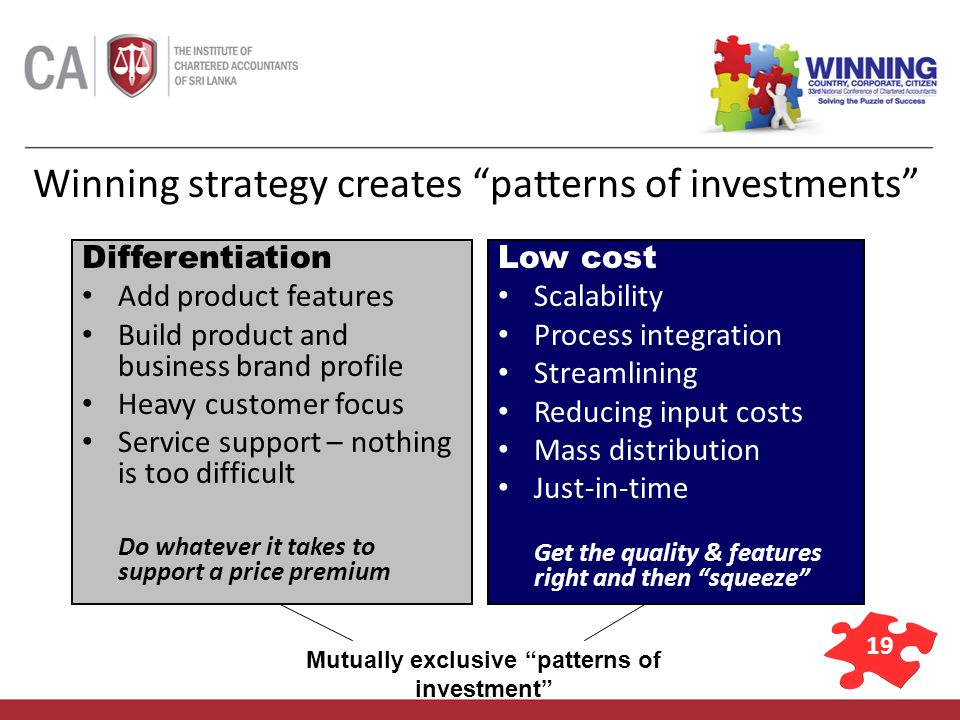 19 Winning strategy creates patterns of investments Differentiation Add product features Build product and business brand profile Heavy customer focus Service support – nothing is too difficult Do whatever it takes to support a price premium Low cost Scalability Process integration Streamlining Reducing input costs Mass distribution Just-in-time Get the quality & features right and then squeeze Mutually exclusive patterns of investment