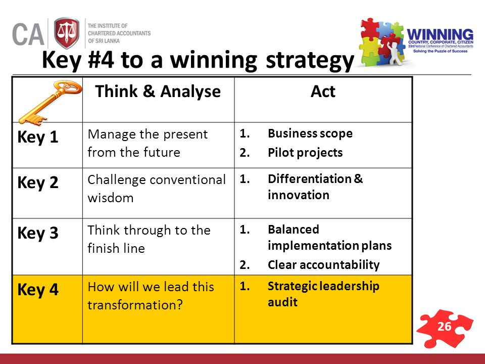 26 Key #4 to a winning strategy Think & AnalyseAct Key 1 Manage the present from the future 1.Business scope 2.Pilot projects Key 2 Challenge conventional wisdom 1.Differentiation & innovation Key 3 Think through to the finish line 1.Balanced implementation plans 2.Clear accountability Key 4 How will we lead this transformation.