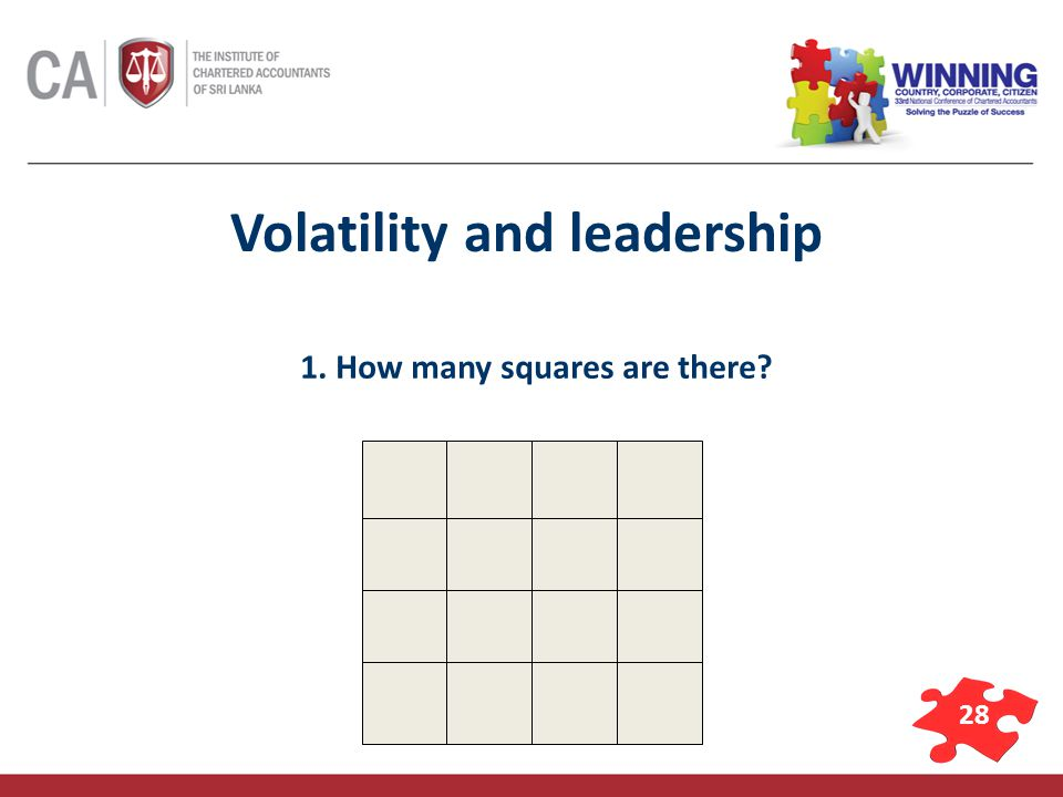 28 Volatility and leadership 1. How many squares are there