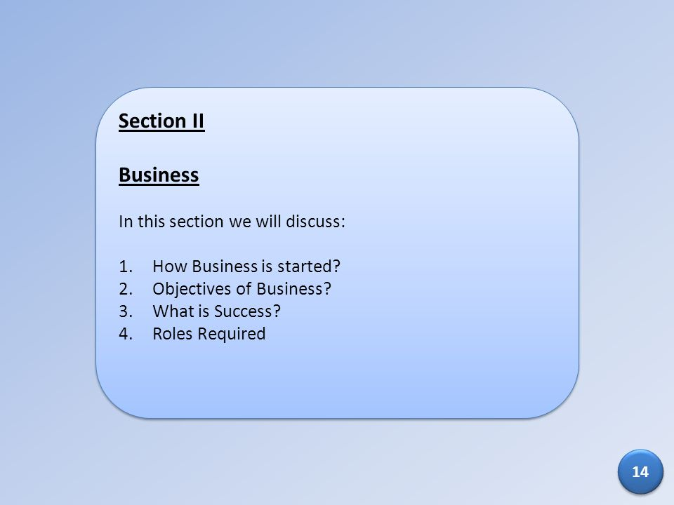 Section II Business In this section we will discuss: 1.How Business is started? 2.Objectives of Business? 3.What is Success? 4.Roles Required Section