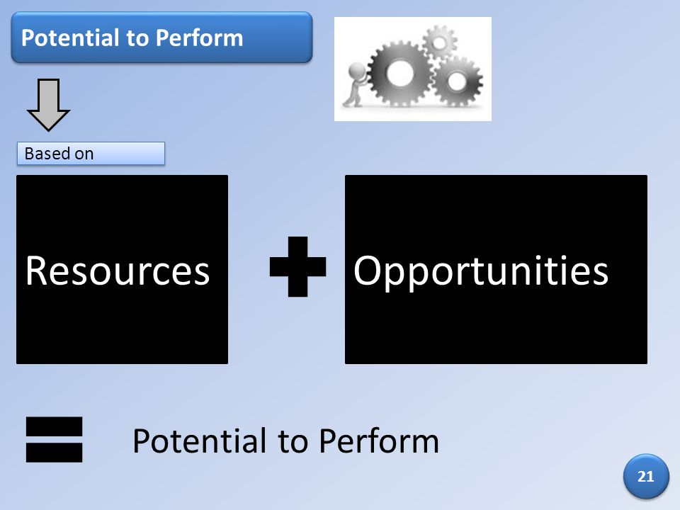Potential to Perform Based on ResourcesOpportunities Potential to Perform 21