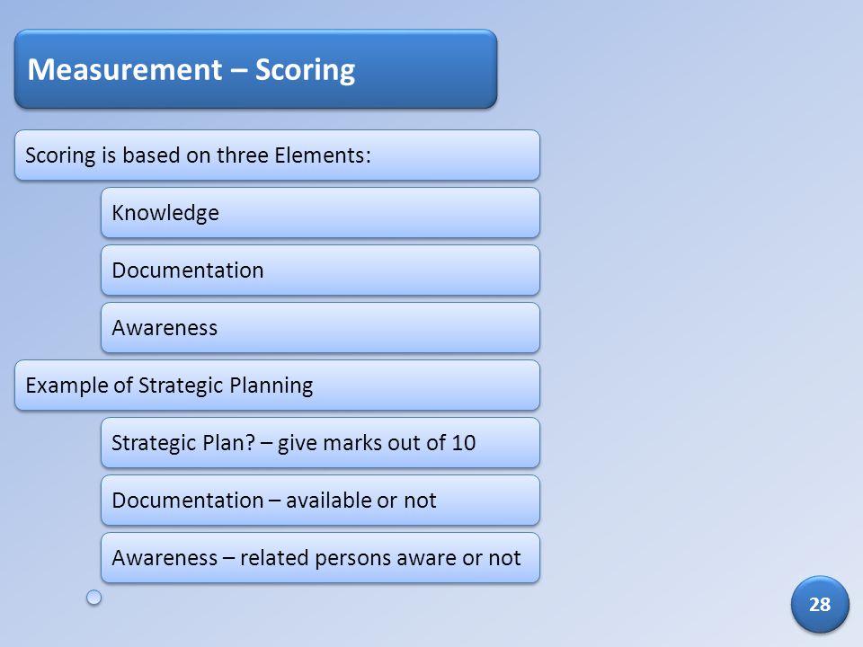 Scoring is based on three Elements: Measurement – Scoring Knowledge Documentation Awareness Example of Strategic Planning Strategic Plan? – give marks