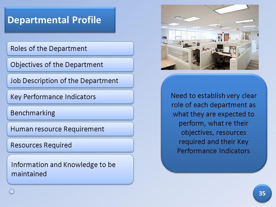 Departmental Profile Roles of the Department Objectives of the Department Job Description of the Department Human resource Requirement Resources Requi