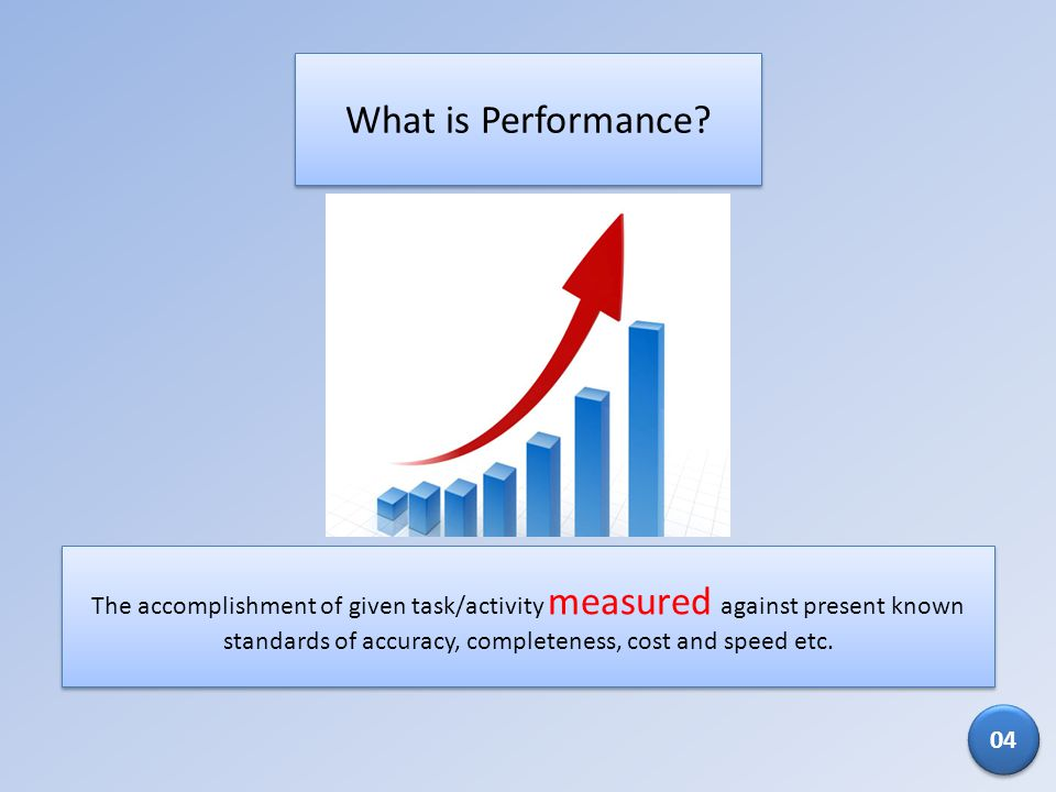 What is Performance? The accomplishment of given task/activity measured against present known standards of accuracy, completeness, cost and speed etc.