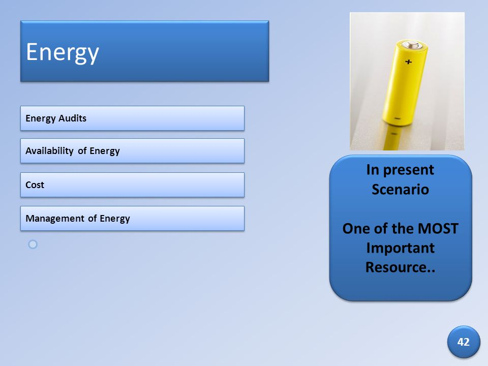 Energy In present Scenario One of the MOST Important Resource.. In present Scenario One of the MOST Important Resource.. Energy Audits Availability of