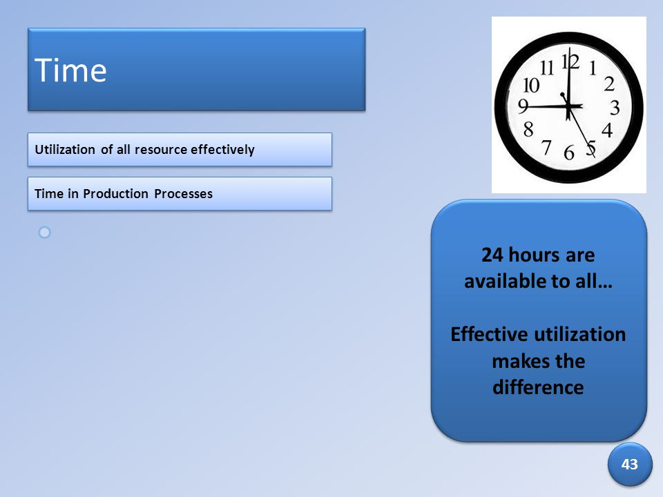 Time 24 hours are available to all… Effective utilization makes the difference 24 hours are available to all… Effective utilization makes the differen