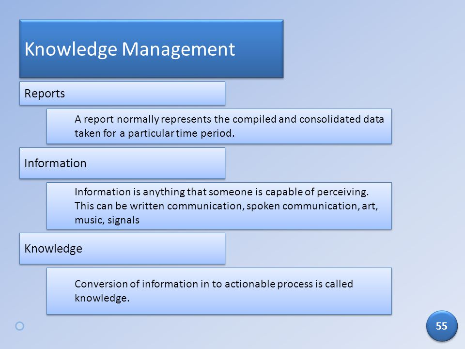 Knowledge Management Information A report normally represents the compiled and consolidated data taken for a particular time period. Information is an