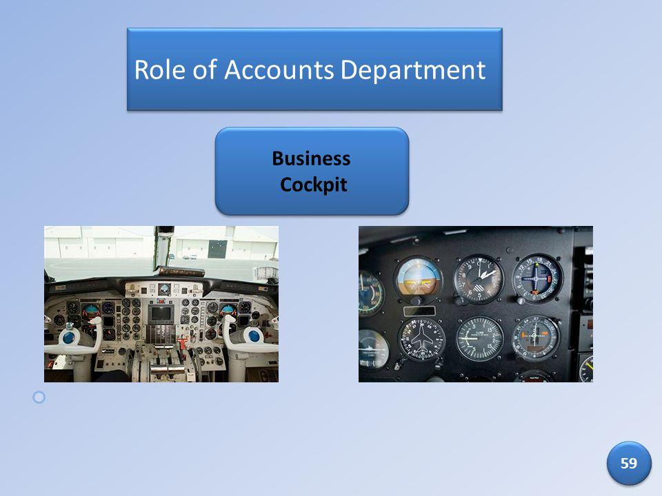 Role of Accounts Department Business Cockpit Business Cockpit 59