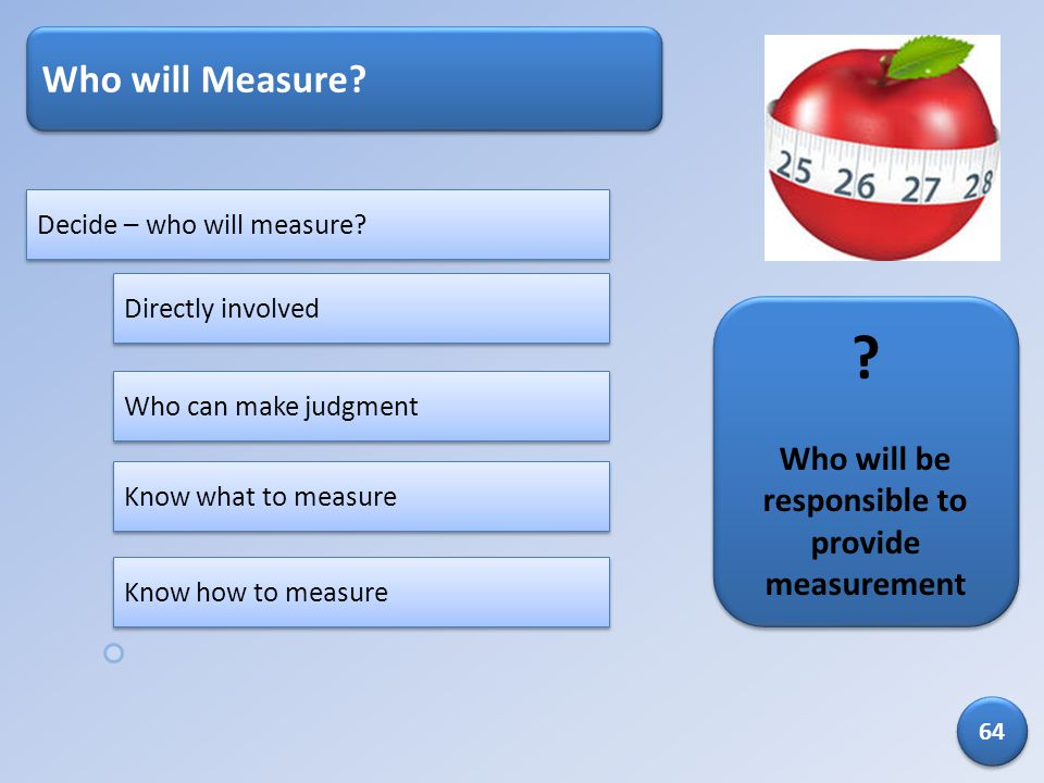 Who will Measure? Decide – who will measure? Directly involved Who can make judgment Know what to measure ? Who will be responsible to provide measure