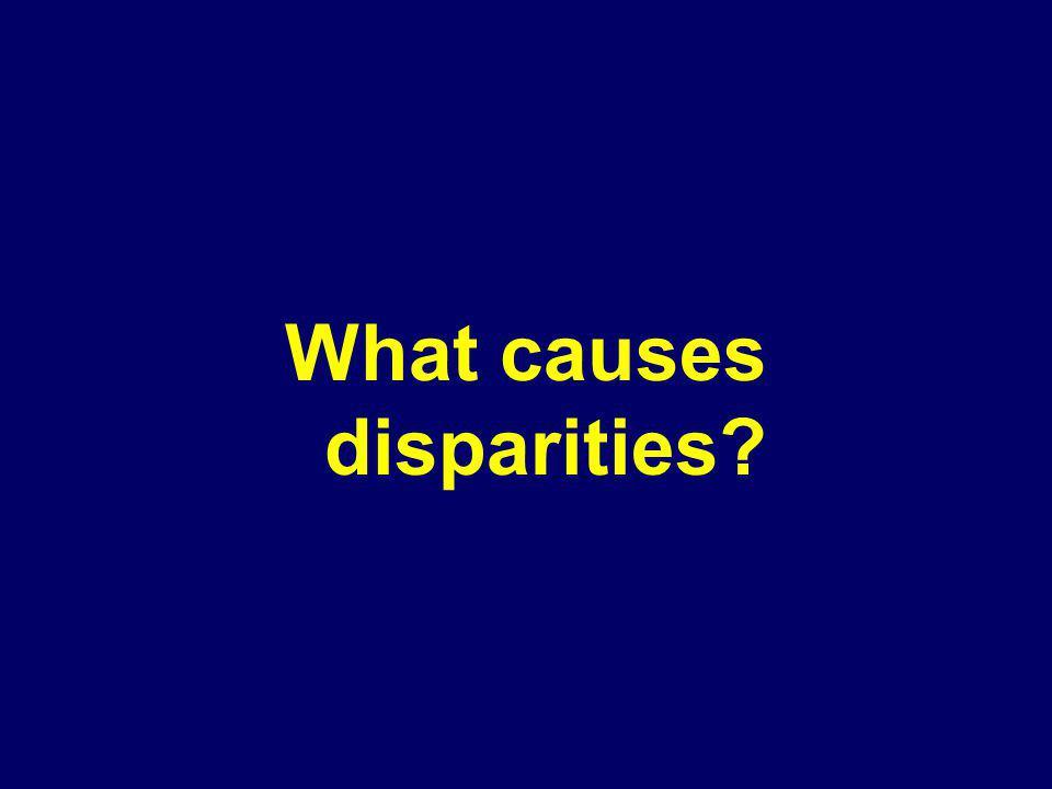What causes disparities?