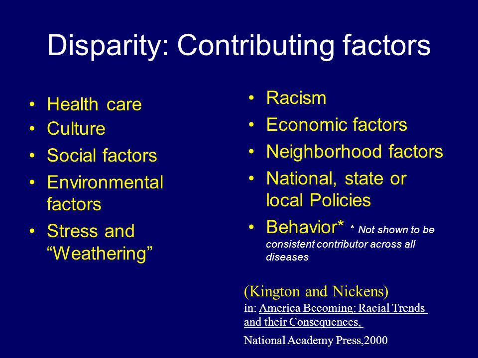 Disparity: Contributing factors Health care Culture Social factors Environmental factors Stress and Weathering Racism Economic factors Neighborhood fa