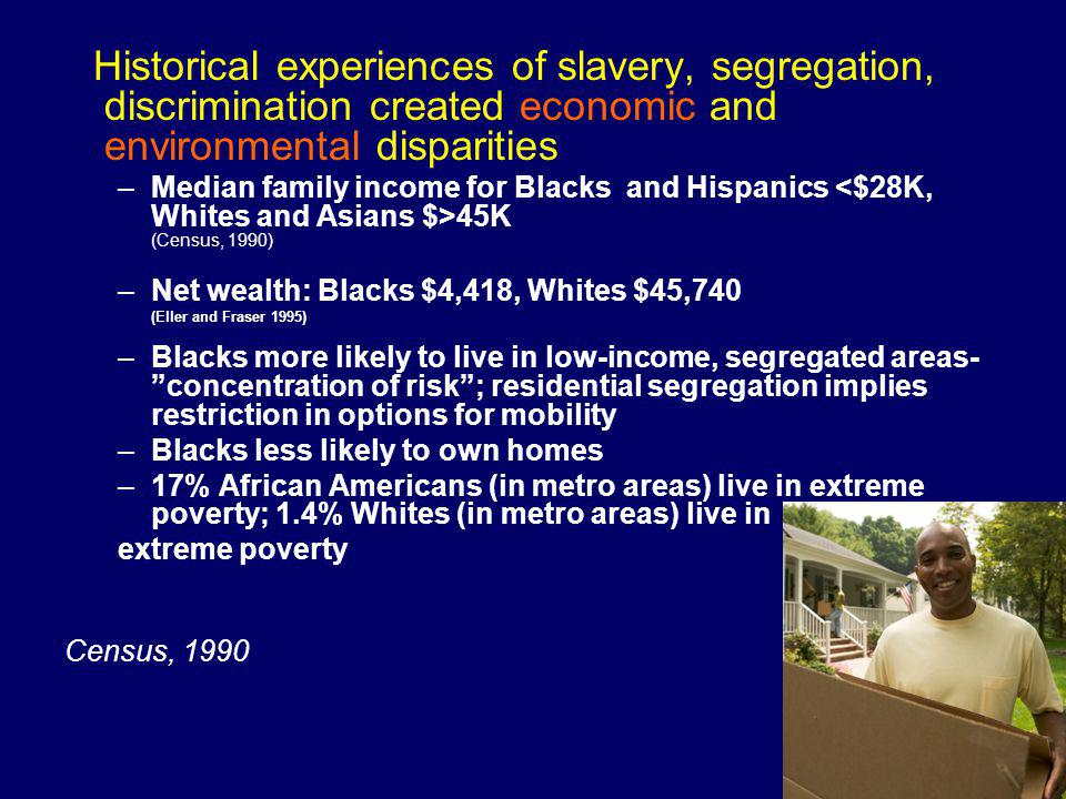 Historical experiences of slavery, segregation, discrimination created economic and environmental disparities –Median family income for Blacks and His