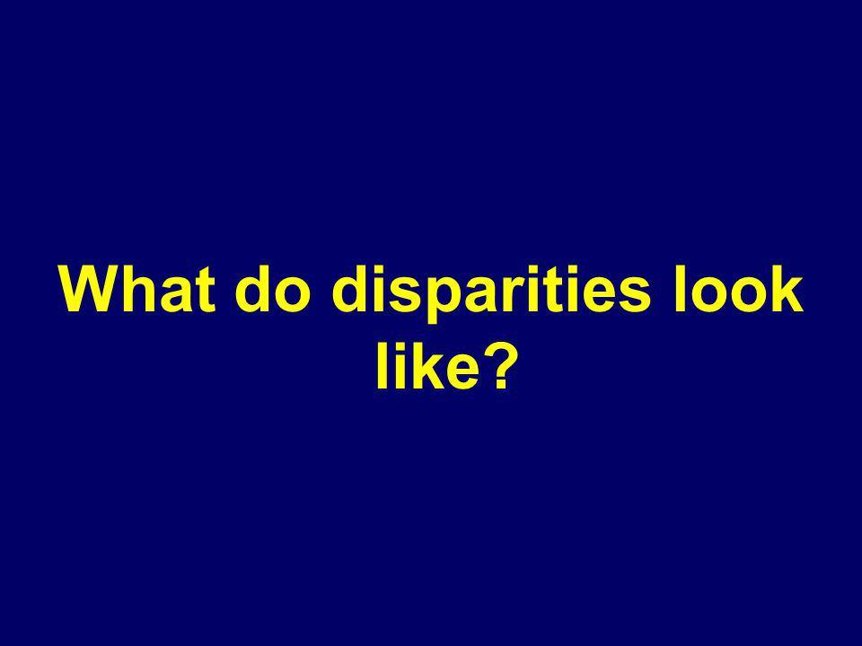 What do disparities look like?