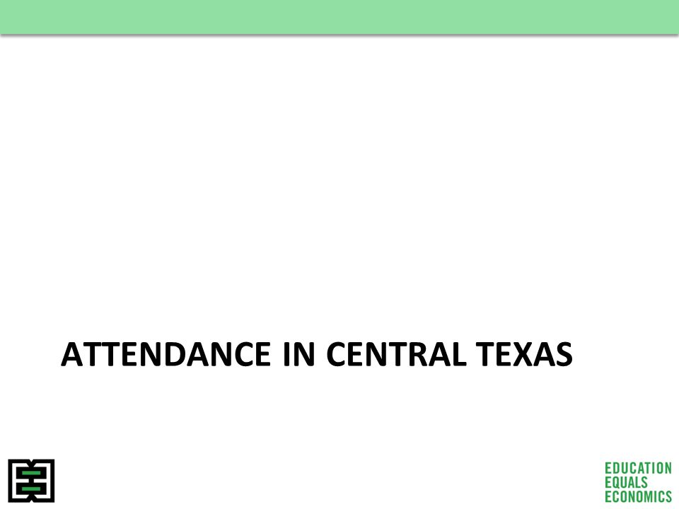 ATTENDANCE IN CENTRAL TEXAS