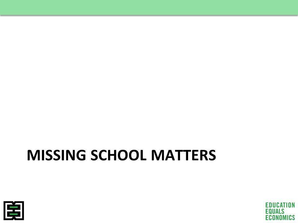 MISSING SCHOOL MATTERS