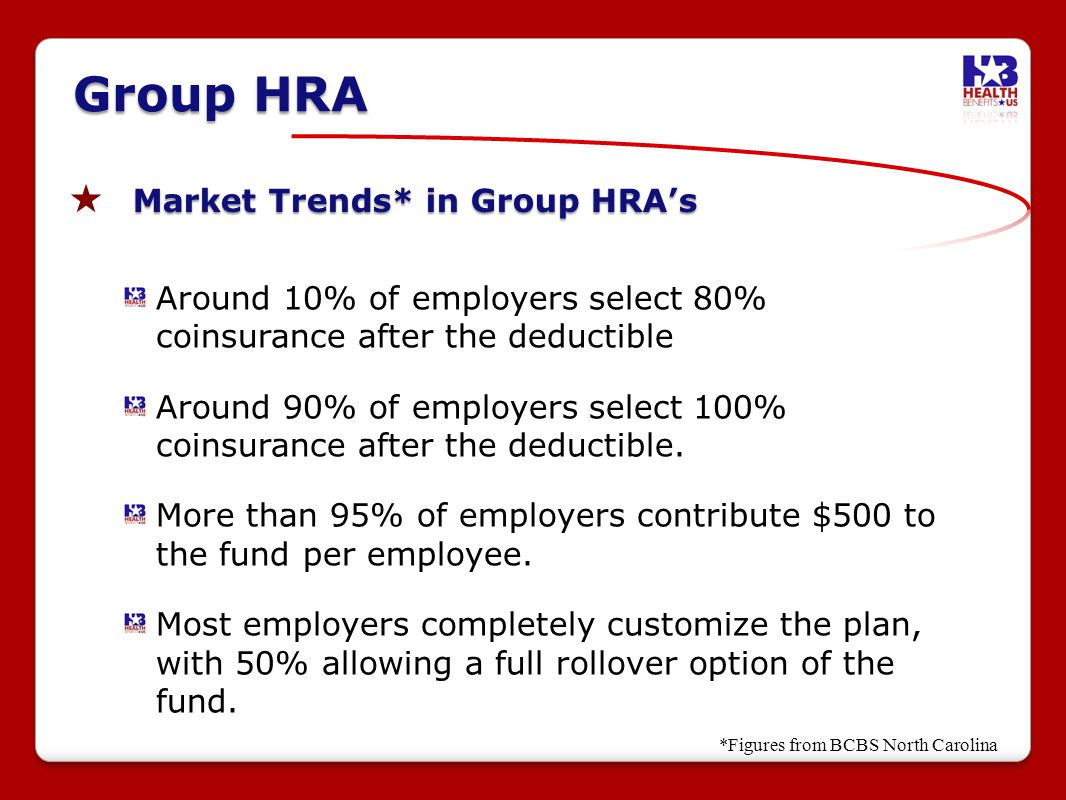 Group HRA Market Trends* in Group HRAs Around 10% of employers select 80% coinsurance after the deductible Around 90% of employers select 100% coinsurance after the deductible.