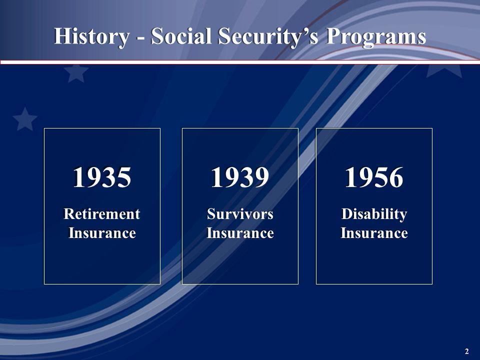 2 2 1935 Retirement Insurance 1935 Retirement Insurance History - Social Securitys Programs 1956 Disability Insurance 1956 Disability Insurance 1939 Survivors Insurance 1939 Survivors Insurance