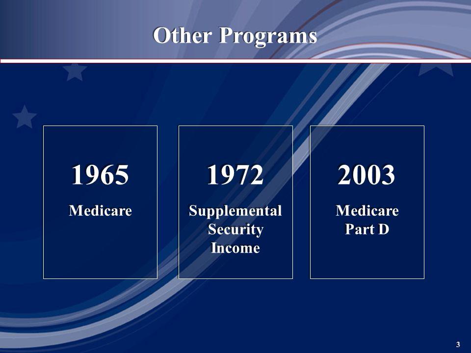 3 3 Other Programs 1965 Medicare 1965 Medicare 1972 Supplemental Security Income 1972 Supplemental Security Income 2003 Medicare Part D 2003 Medicare Part D